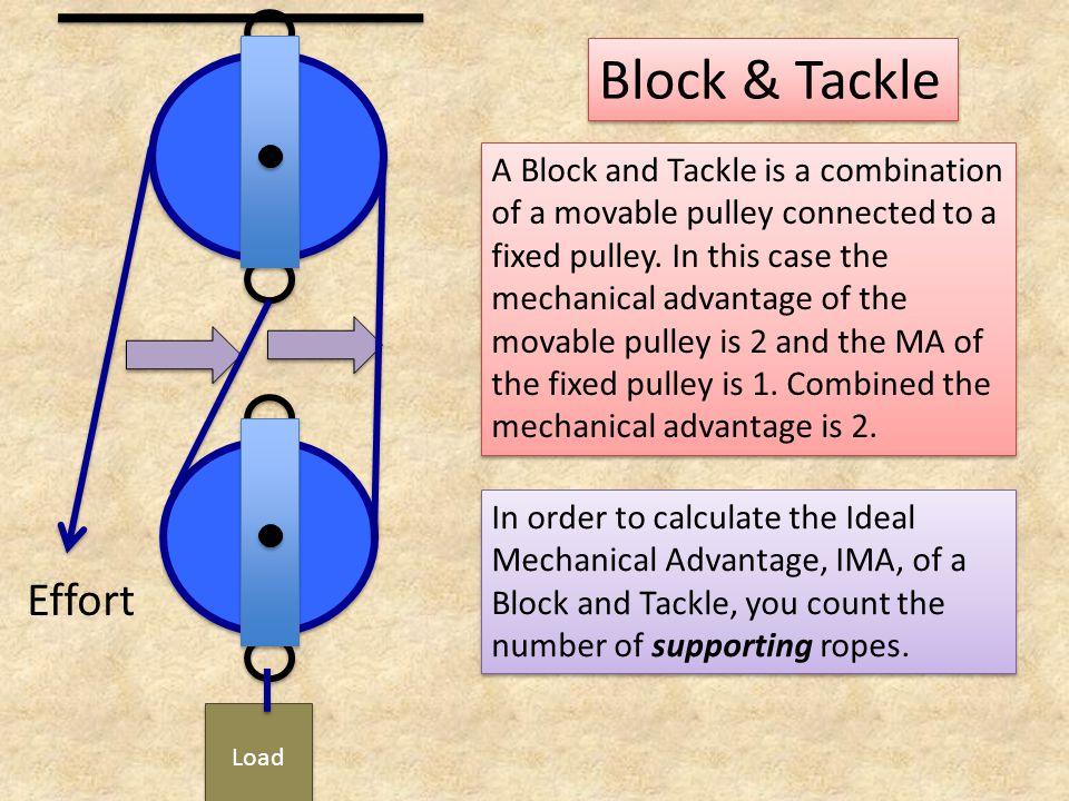 Load Effort. Block & Tackle.
