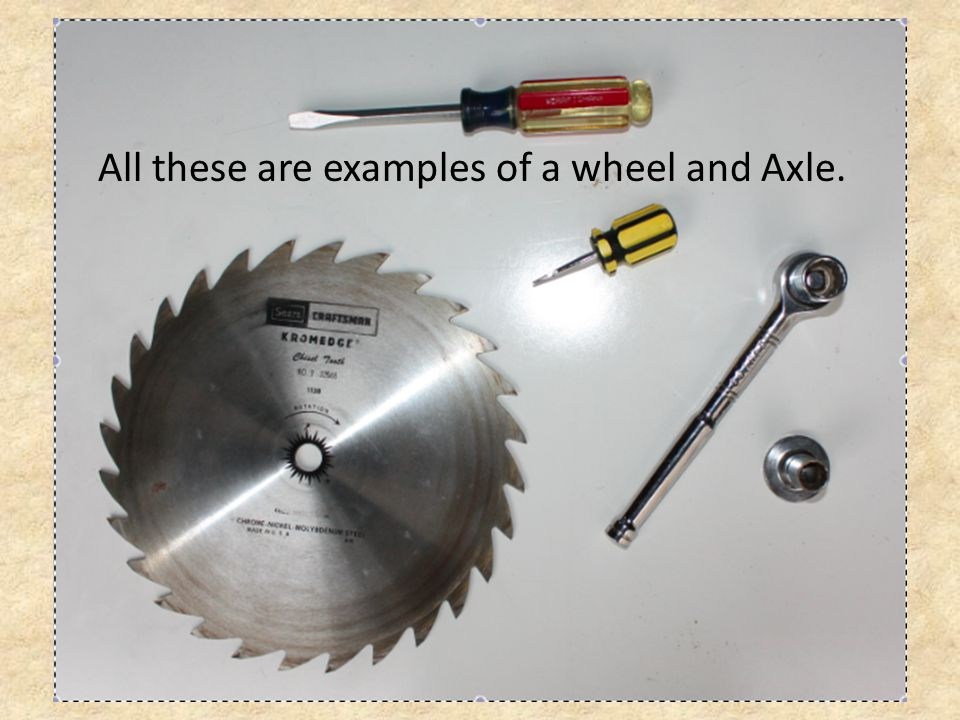 All these are examples of a wheel and Axle.