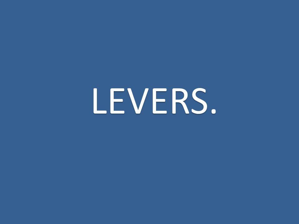 LEVERS.