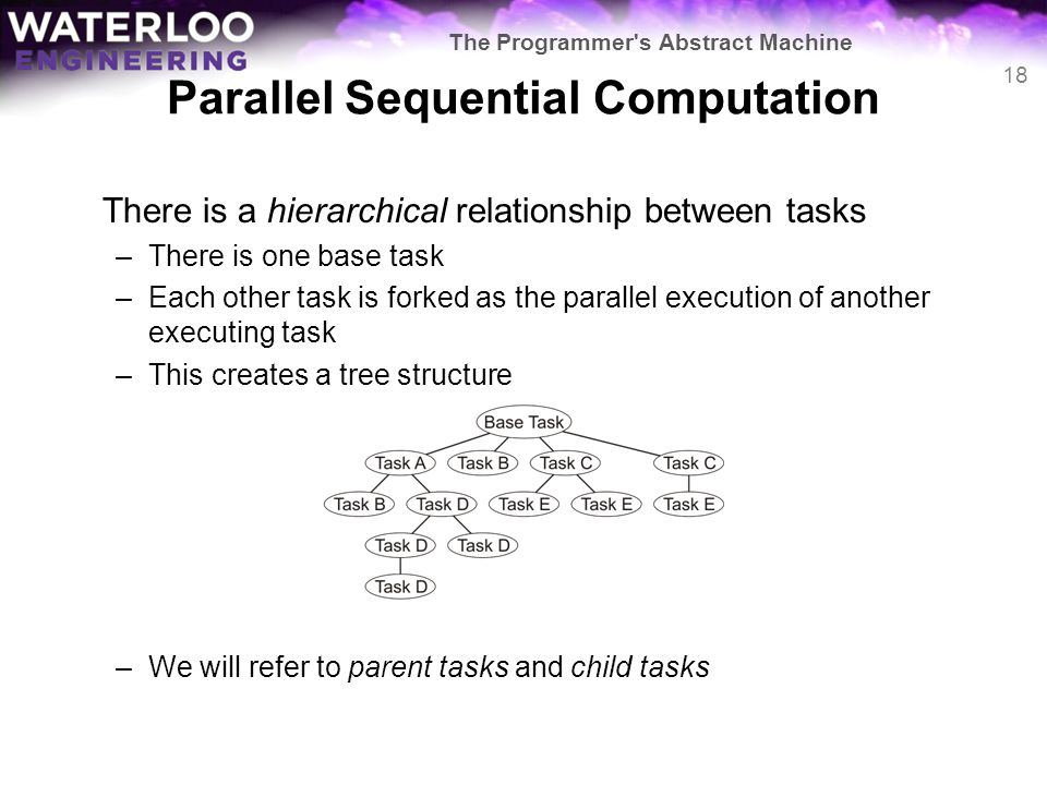 Parallel Sequential Computation