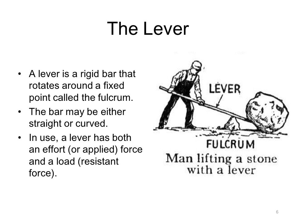 The Lever A lever is a rigid bar that rotates around a fixed point called the fulcrum. The bar may be either straight or curved.