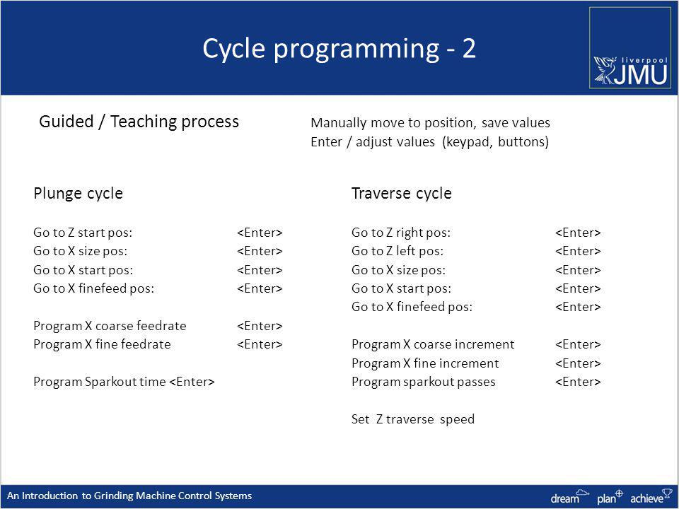 Cycle programming - 2 Guided / Teaching process Manually move to position, save values Enter / adjust values (keypad, buttons)