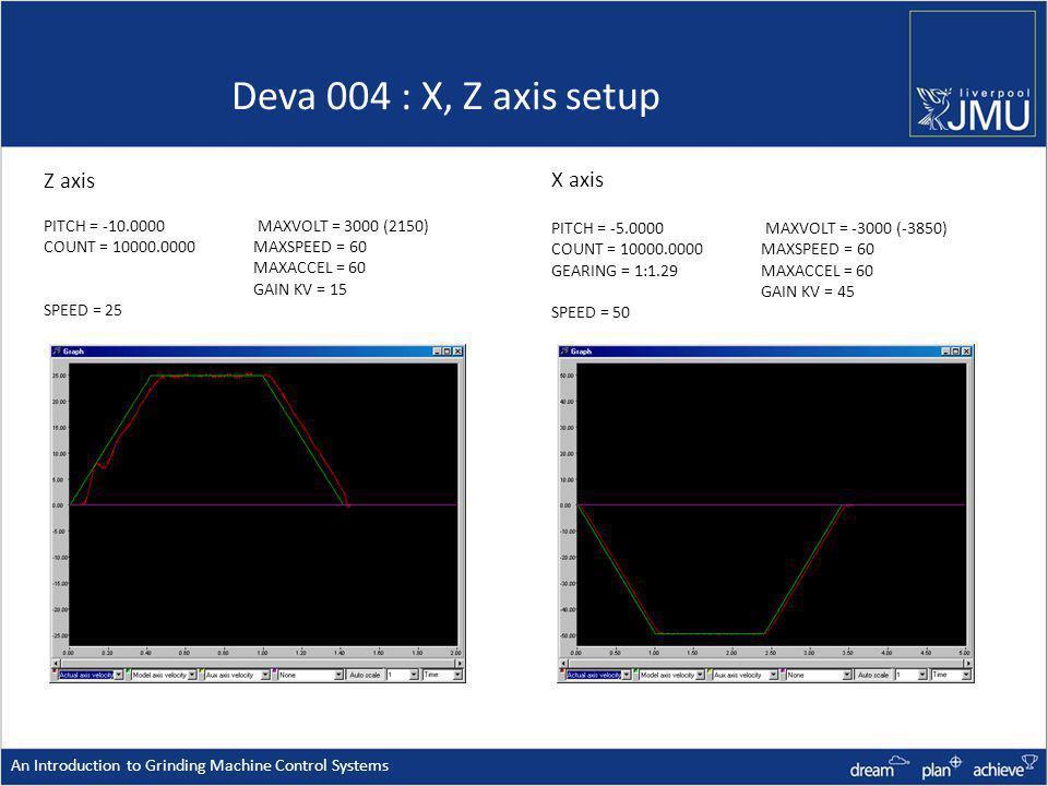 Deva 004 : X, Z axis setup Z axis X axis