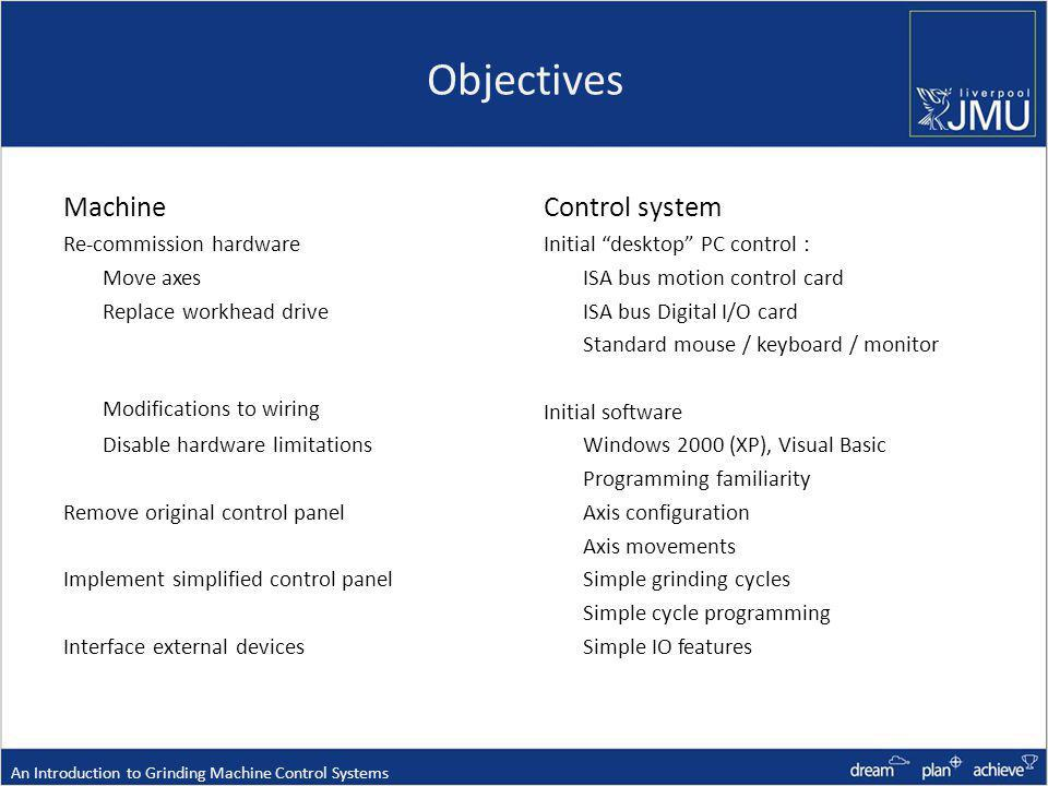 Objectives Modifications to wiring Machine Control system