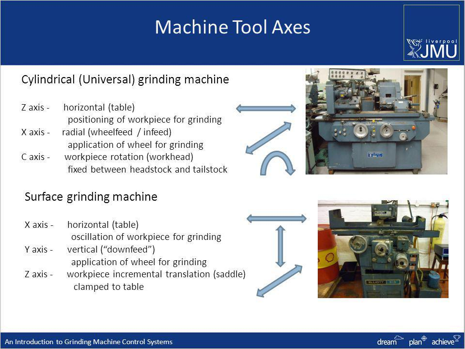 Machine Tool Axes Cylindrical (Universal) grinding machine