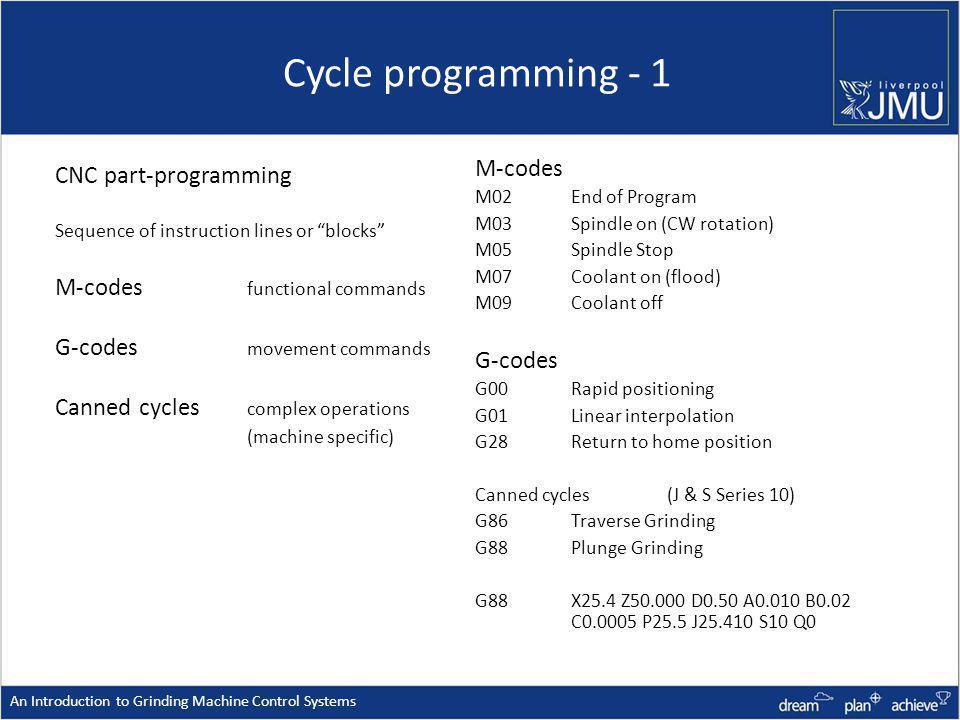 Cycle programming - 1 M-codes CNC part-programming