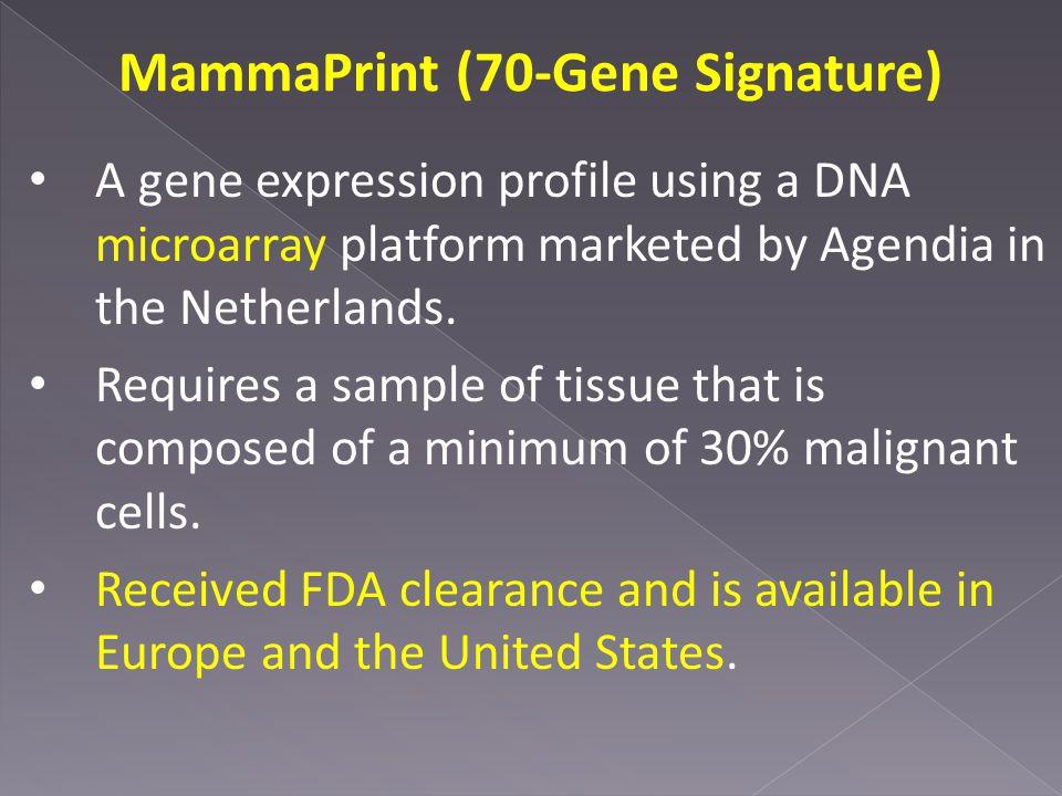 MammaPrint (70-Gene Signature)