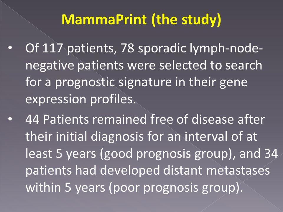MammaPrint (the study)