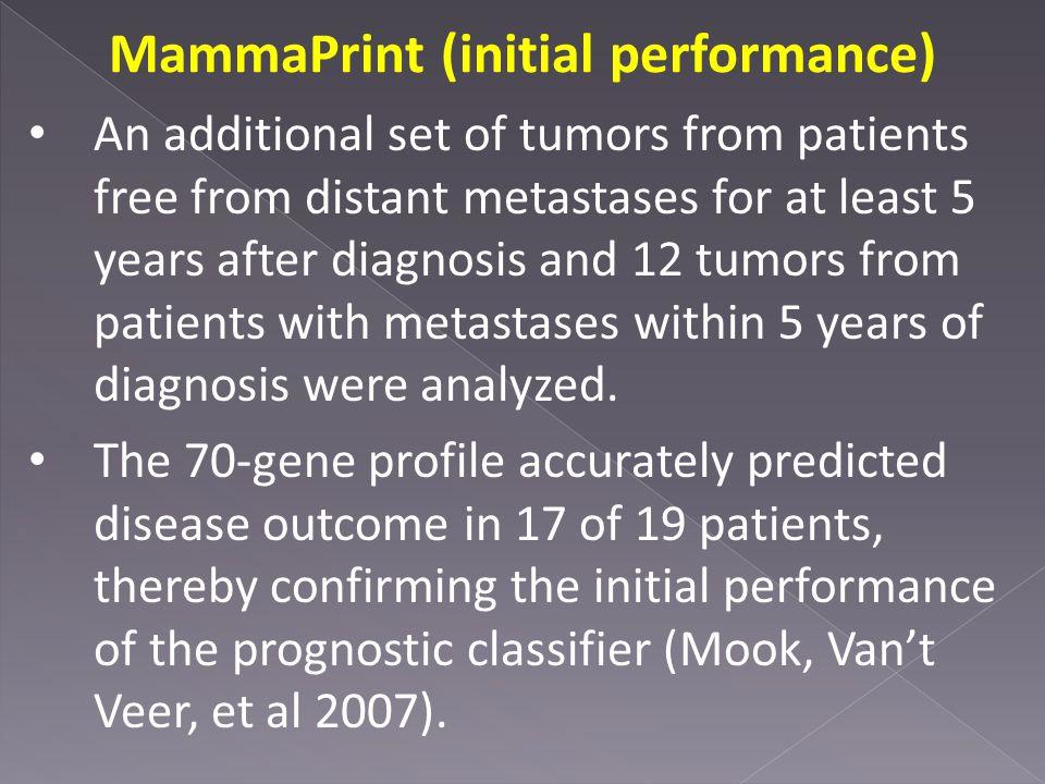 MammaPrint (initial performance)