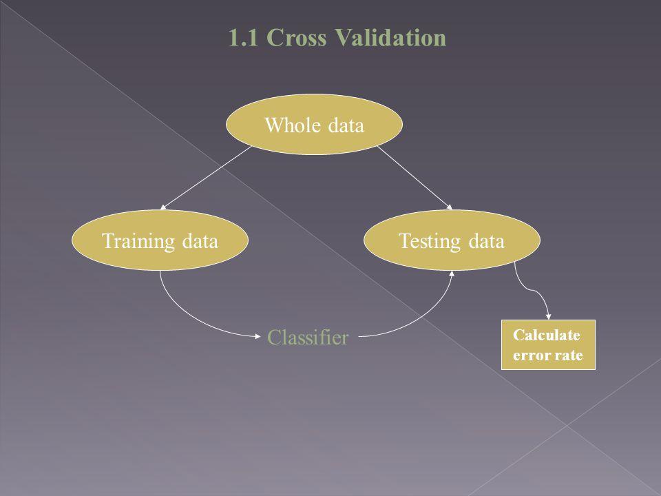 1.1 Cross Validation Whole data Training data Testing data Classifier