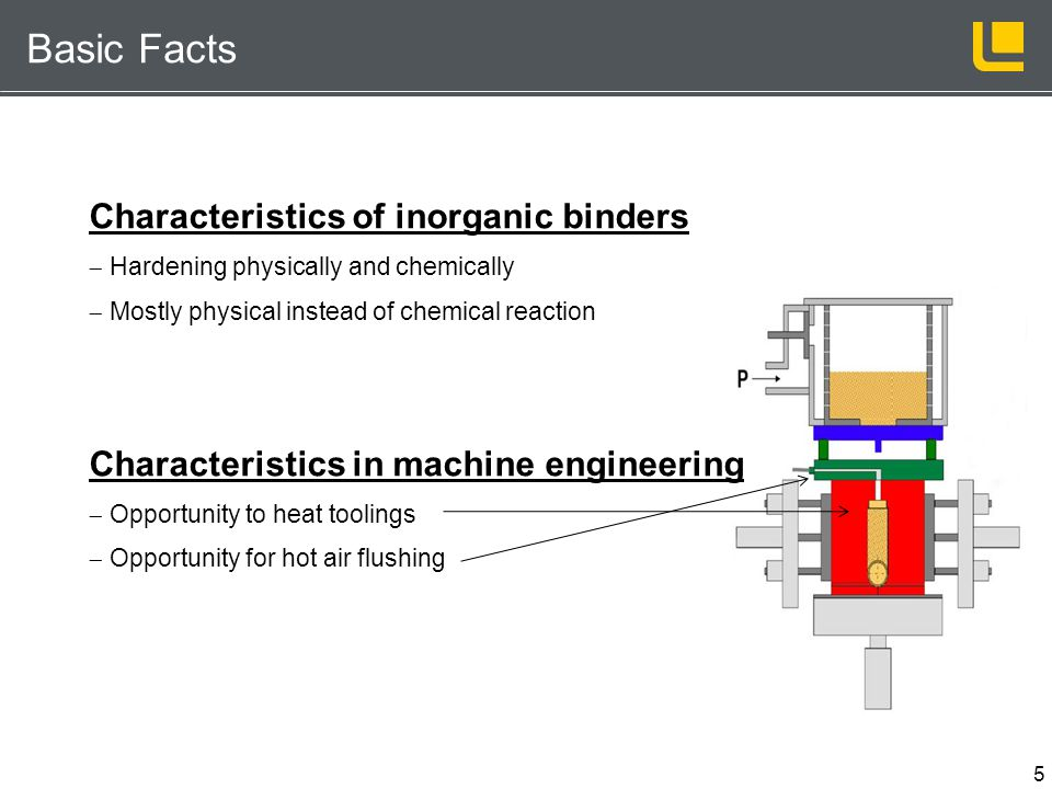 Basic Facts Characteristics of inorganic binders