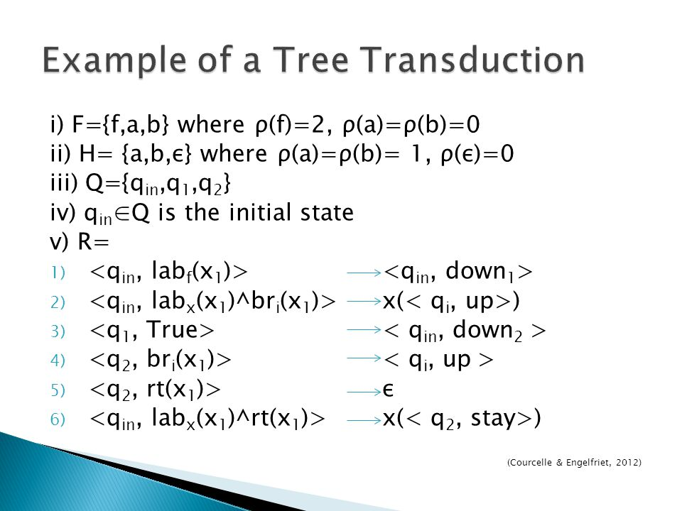 Example of a Tree Transduction