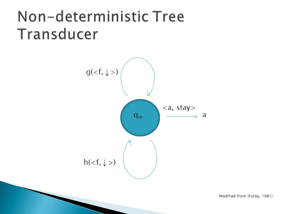 Non-deterministic Tree Transducer