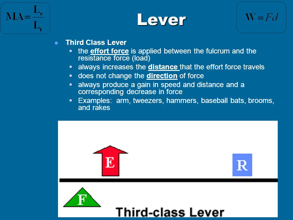 Lever Third Class Lever