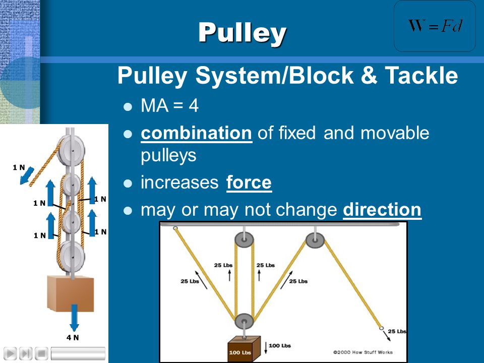 Pulley Pulley System/Block & Tackle MA = 4