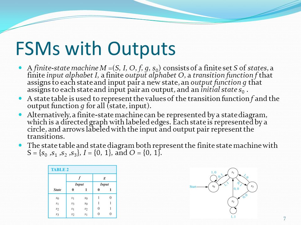 FSMs with Outputs