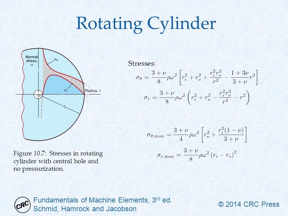 Rotating Cylinder Stresses: