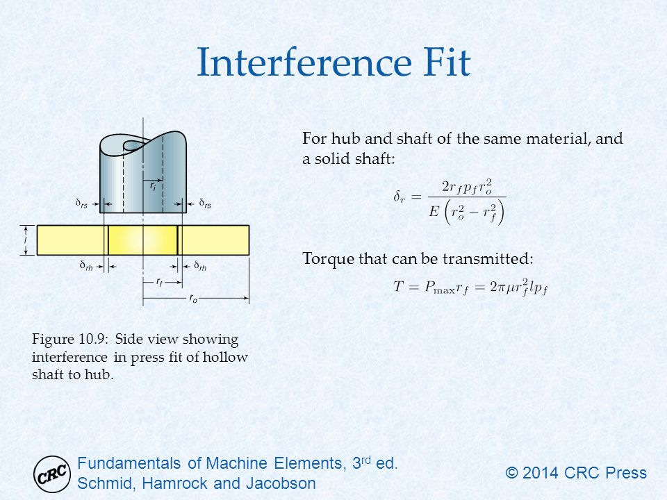 Interference Fit For hub and shaft of the same material, and a solid shaft: Torque that can be transmitted: