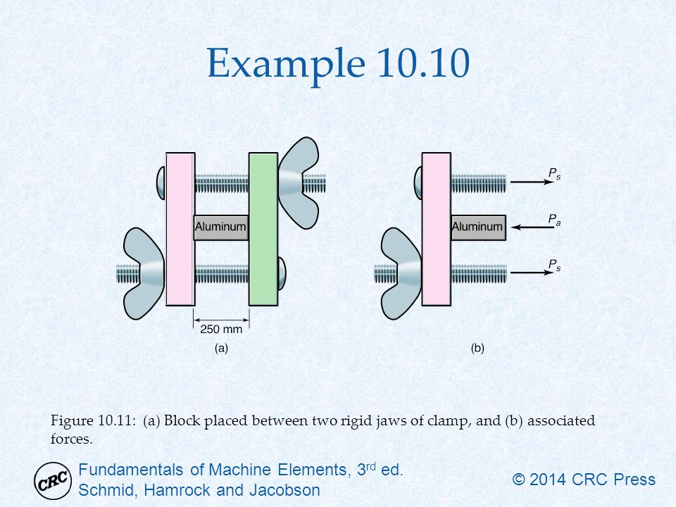 Example 10.10 Figure 10.11: (a) Block placed between two rigid jaws of clamp, and (b) associated forces.