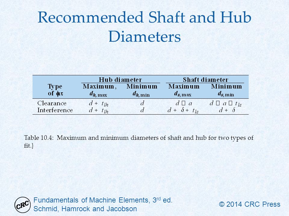 Recommended Shaft and Hub Diameters