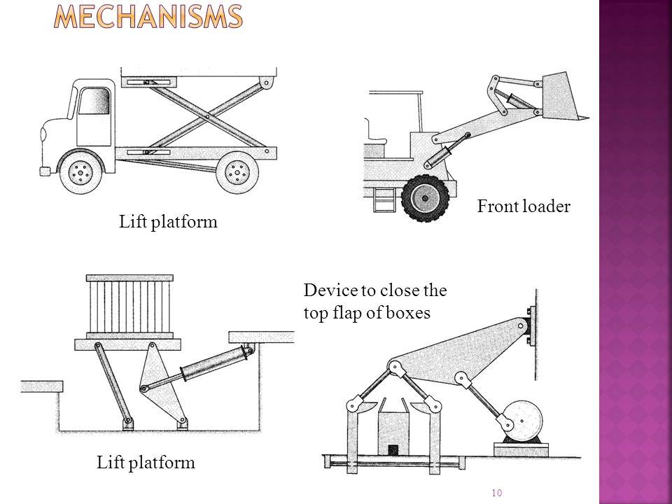 Mechanisms Front loader Lift platform
