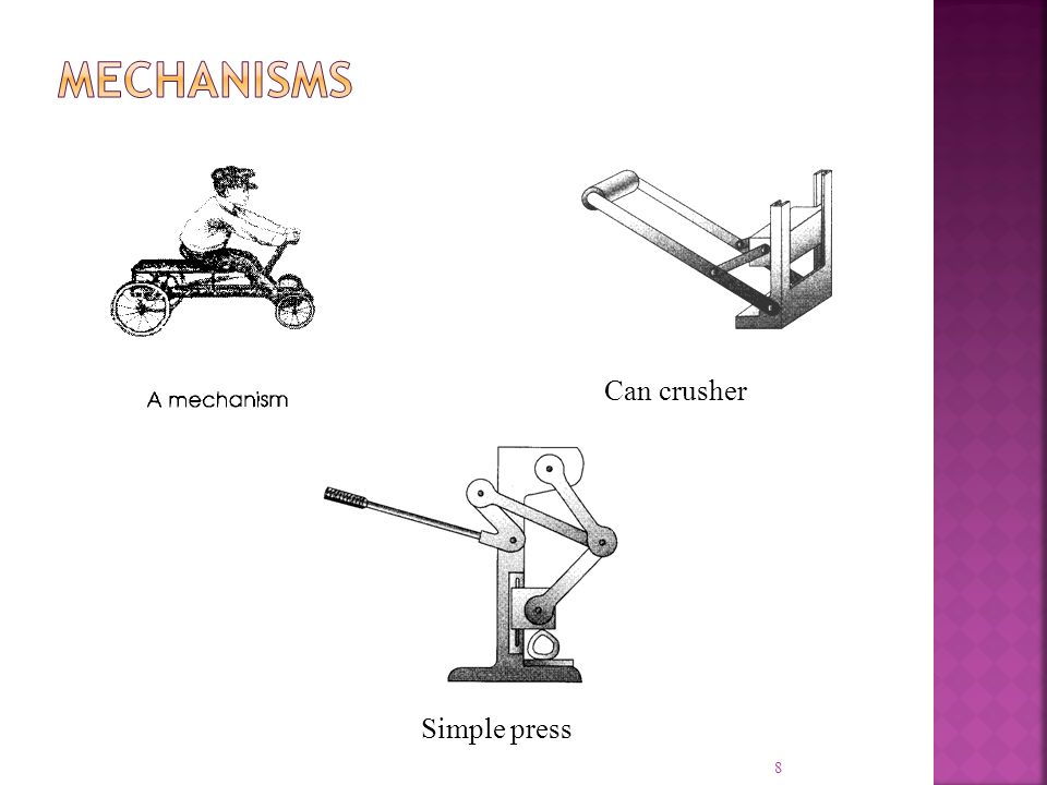 Mechanisms Can crusher Simple press