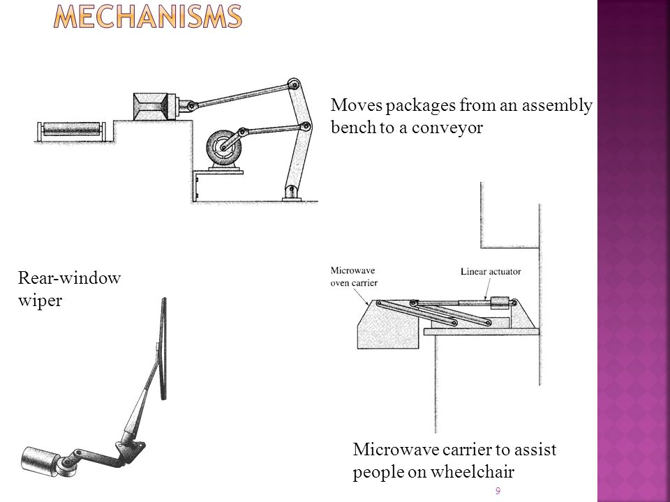 Mechanisms Moves packages from an assembly bench to a conveyor