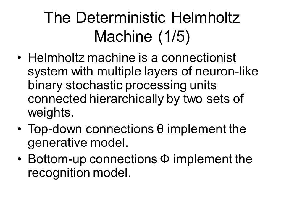 The Deterministic Helmholtz Machine (1/5)