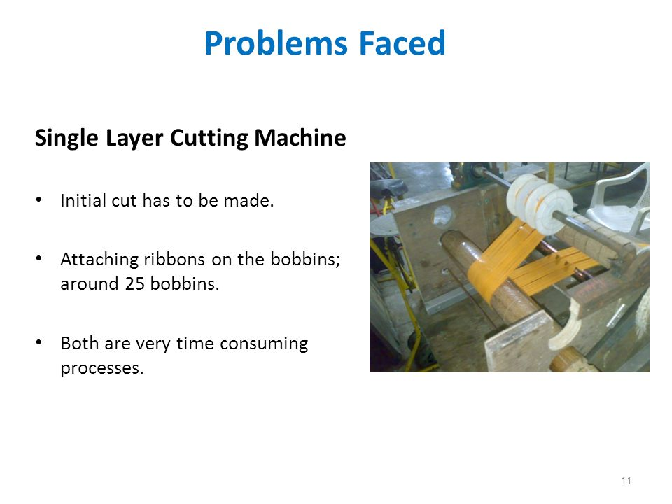 Problems Faced Single Layer Cutting Machine