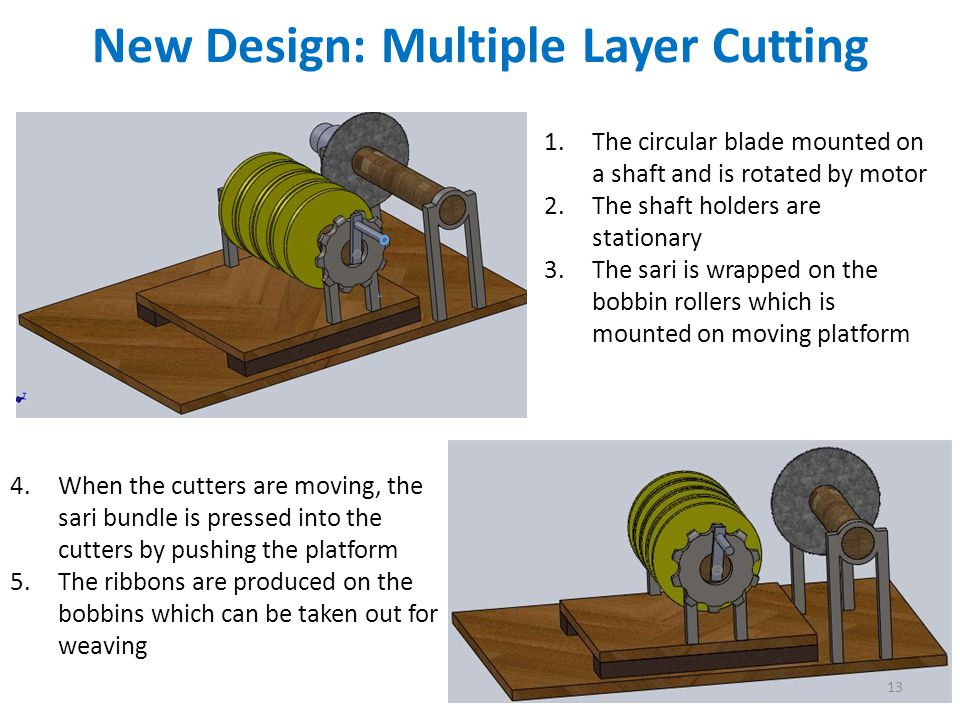 New Design: Multiple Layer Cutting