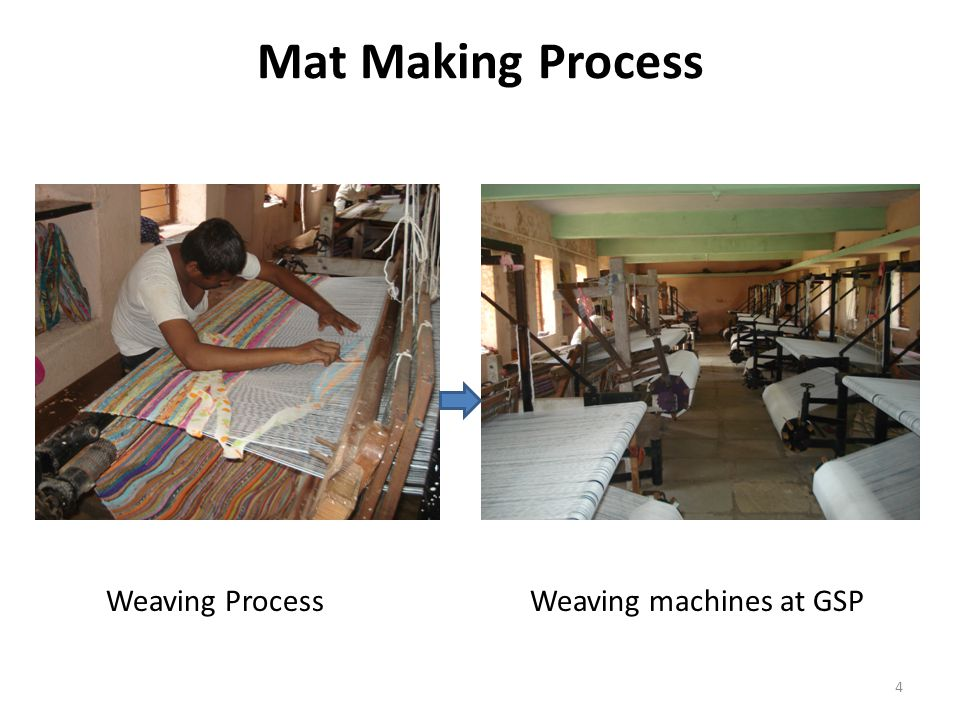 Mat Making Process Weaving Process Weaving machines at GSP