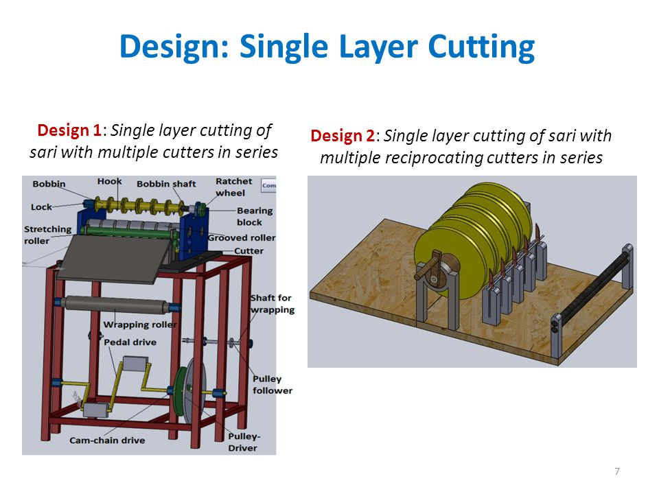 Design: Single Layer Cutting