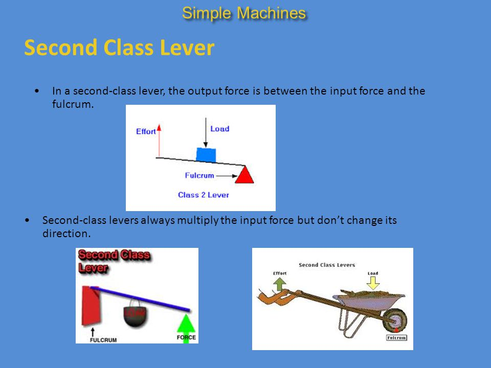 Second Class Lever Simple Machines