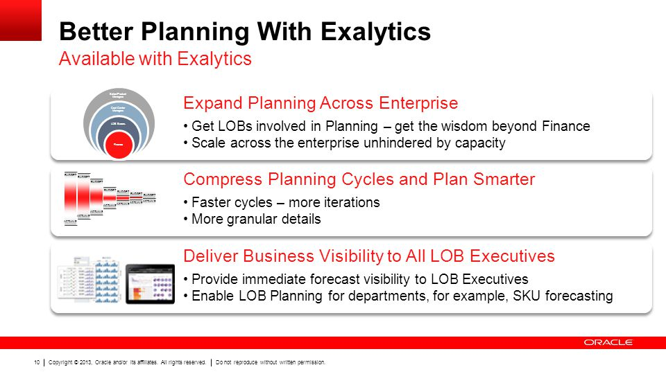 Better Planning With Exalytics