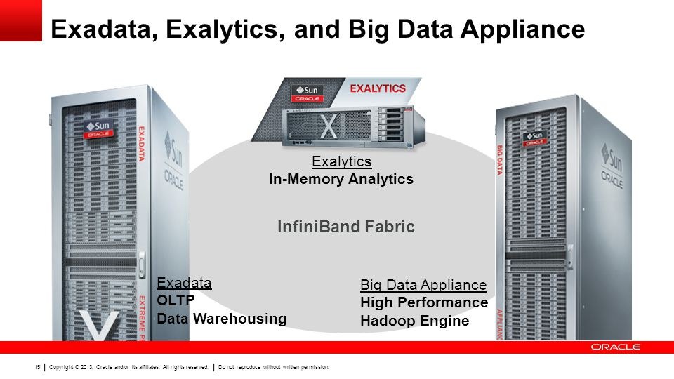 Exadata, Exalytics, and Big Data Appliance