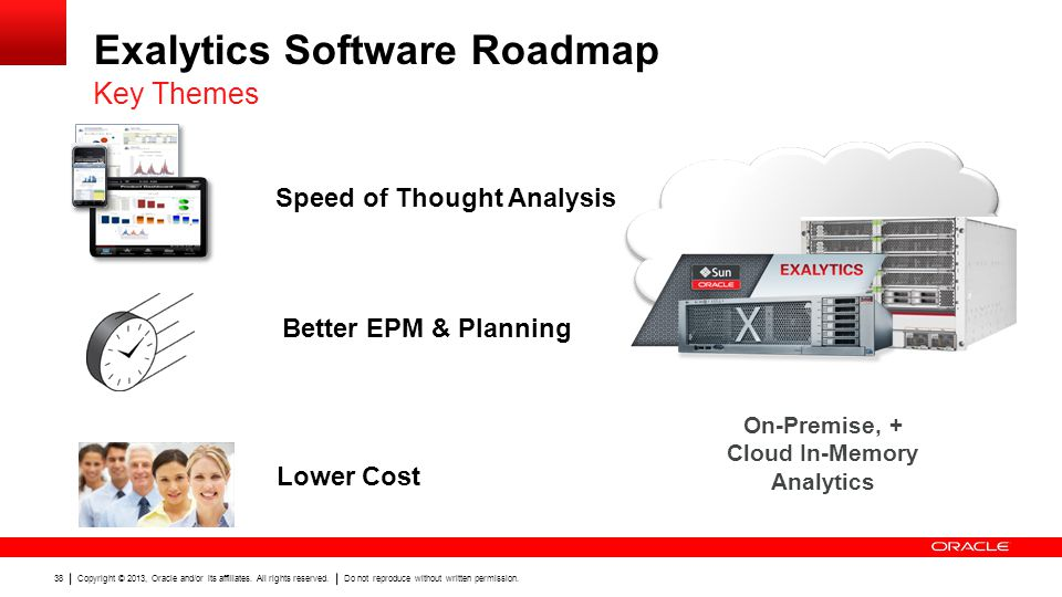 Exalytics Software Roadmap
