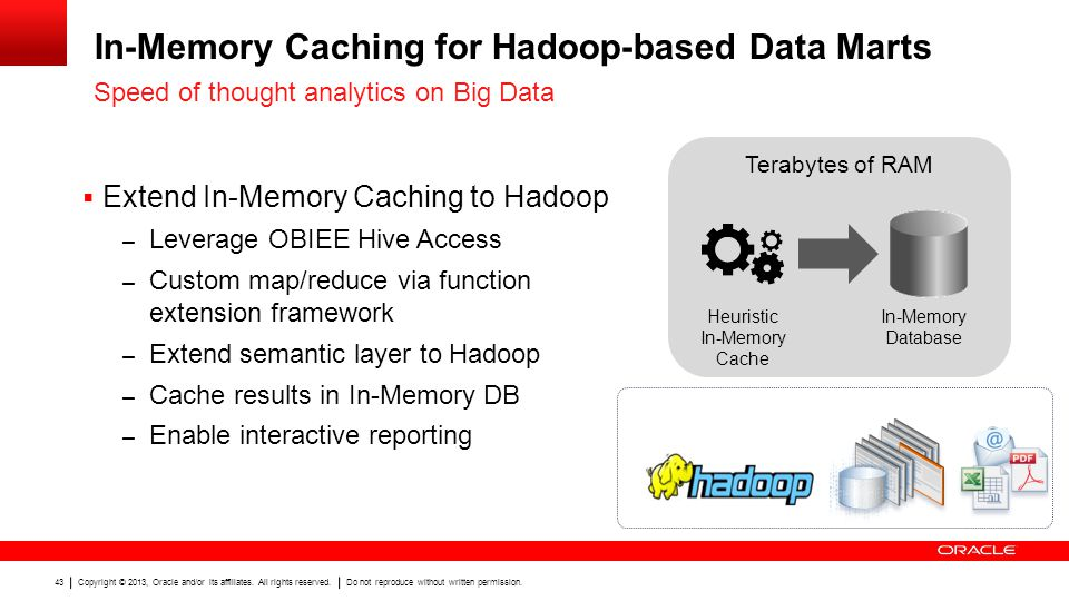 In-Memory Caching for Hadoop-based Data Marts