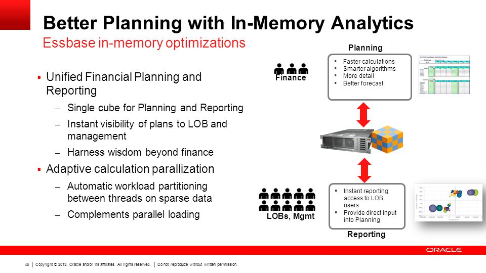 Better Planning with In-Memory Analytics