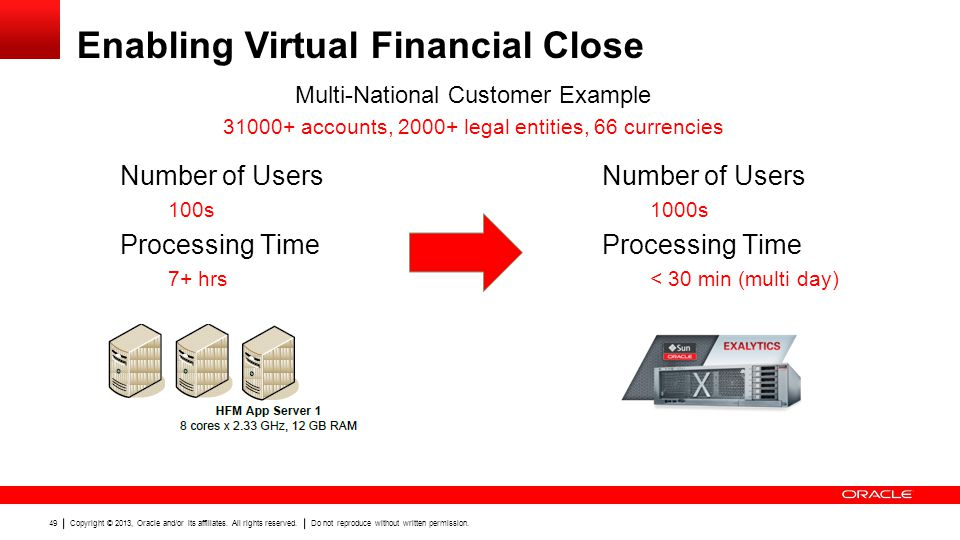 Enabling Virtual Financial Close