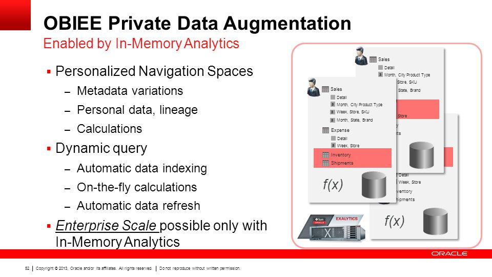 OBIEE Private Data Augmentation