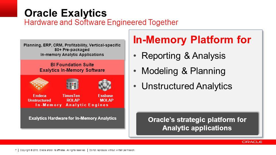 In-Memory Platform for