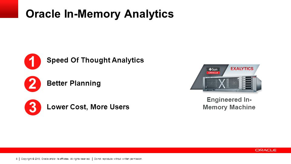 Oracle In-Memory Analytics