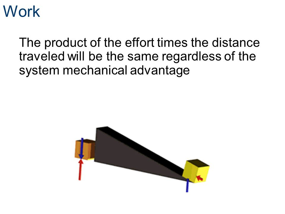 Work The product of the effort times the distance traveled will be the same regardless of the system mechanical advantage.
