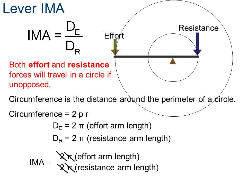 Lever IMA Resistance Effort