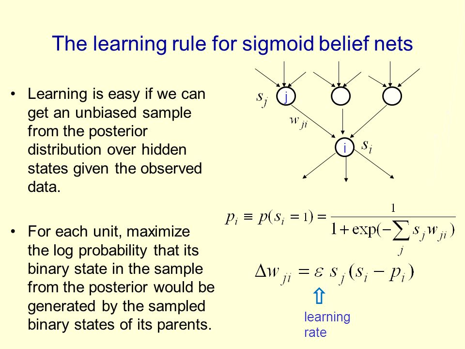 The learning rule for sigmoid belief nets