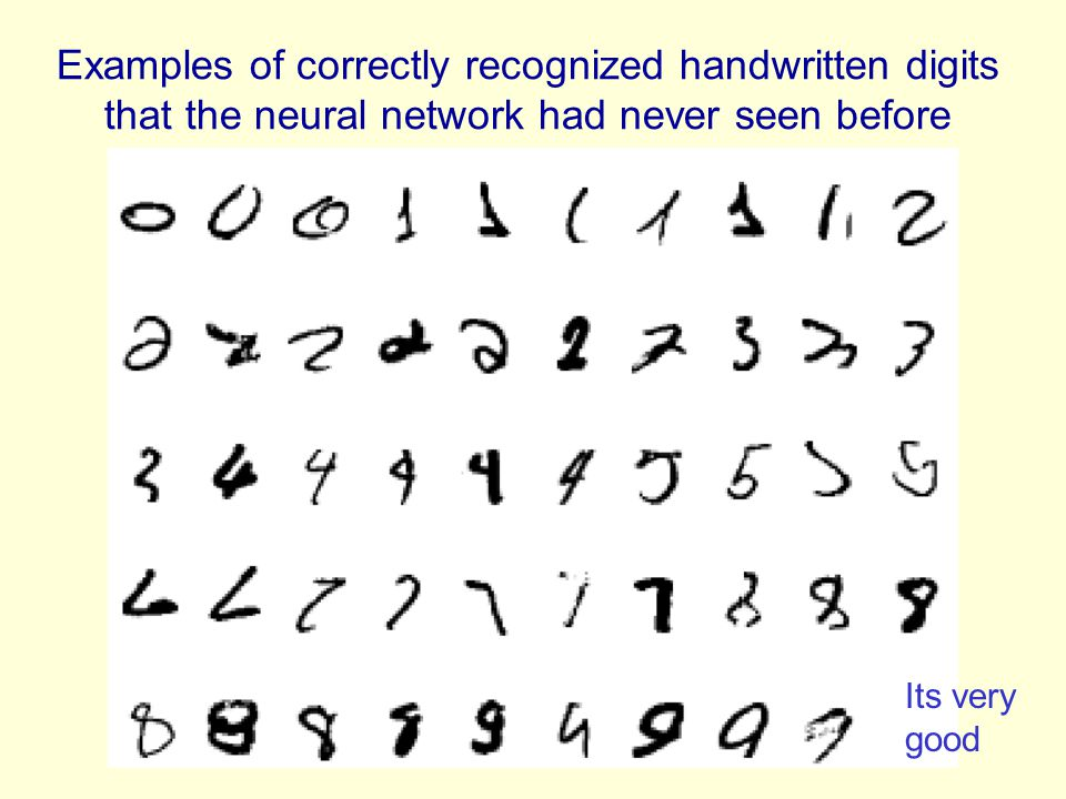 Examples of correctly recognized handwritten digits that the neural network had never seen before