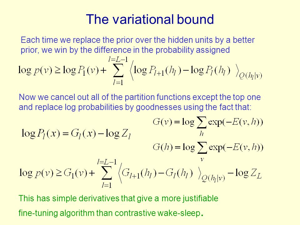 The variational bound Each time we replace the prior over the hidden units by a better prior, we win by the difference in the probability assigned.