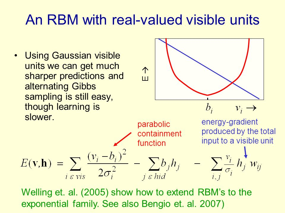 An RBM with real-valued visible units