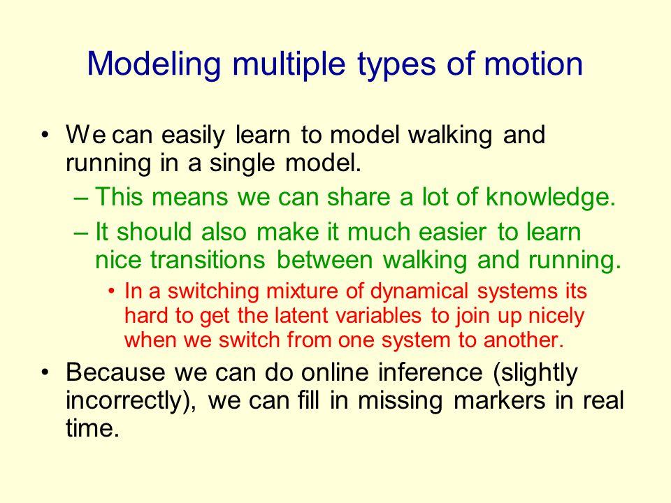 Modeling multiple types of motion