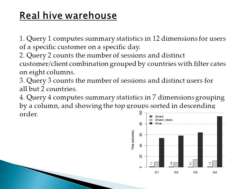 Real hive warehouse 1. Query 1 computes summary statistics in 12 dimensions for users of a specific customer on a specific day.